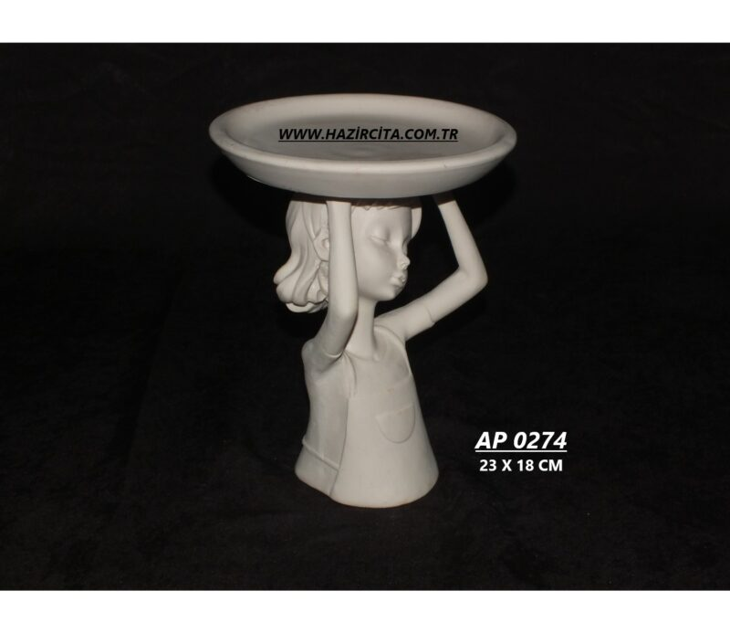 AP 0274 YAN 1